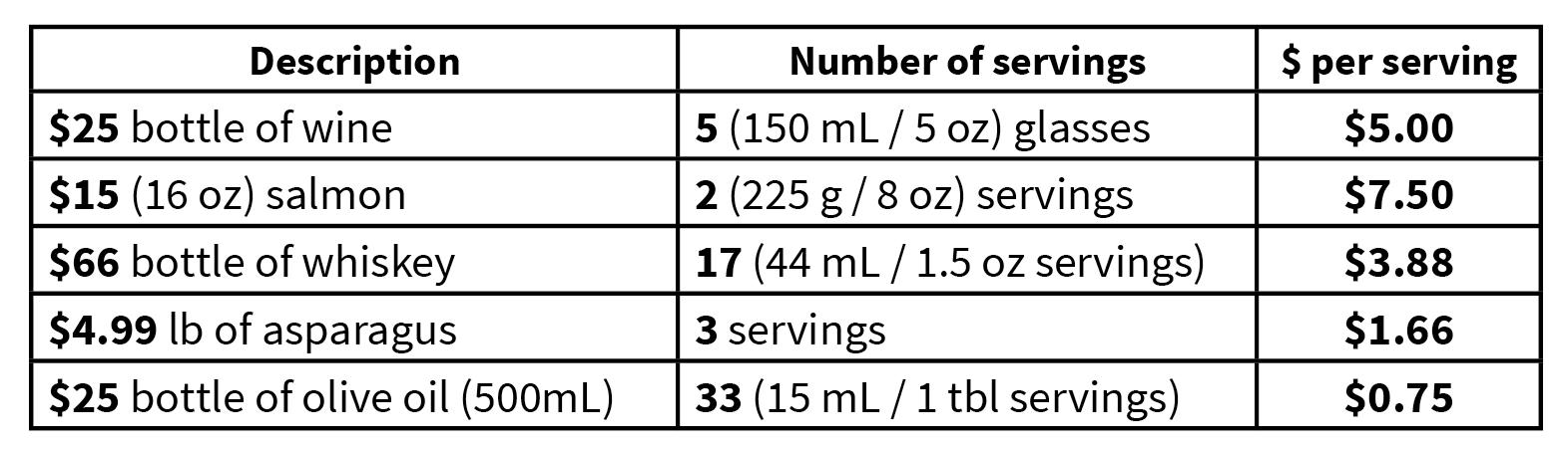 Cost-per-serving-1